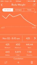 loggr health app