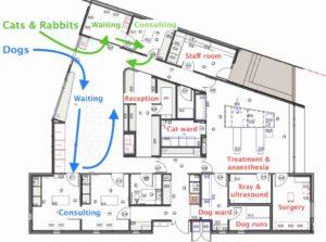 vet floor plan